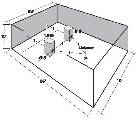 В системах ДК подход к расстановке акустики, с одной стороны, усложняется (ввиду большего числа. с другой...