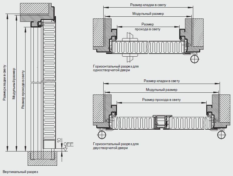 Схема устьевого оборудования по рд.